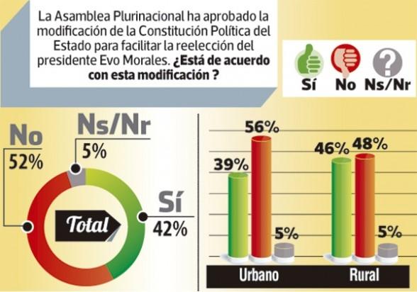 http://hoybolivia.com/imagenes_noticias/PN04102015093400.jpg
